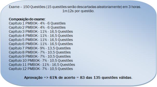 Figura 4 - Detalhes sobre o exame.